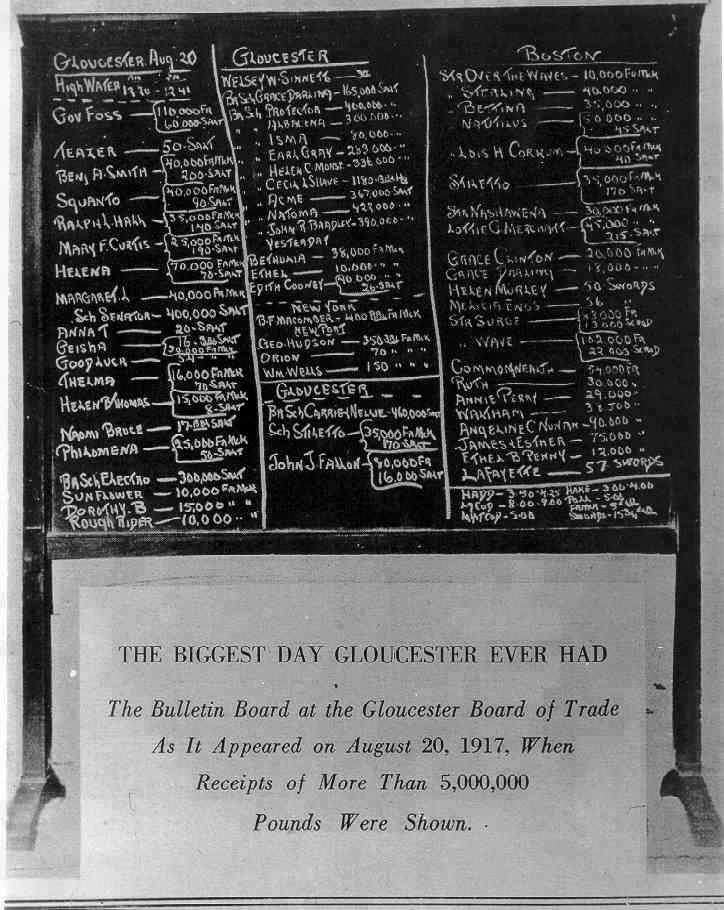 """The Board"", August 20, 1917"